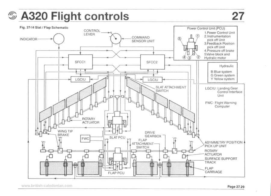 A Schematics Images Reverse Search - A320 wiring diagram manual