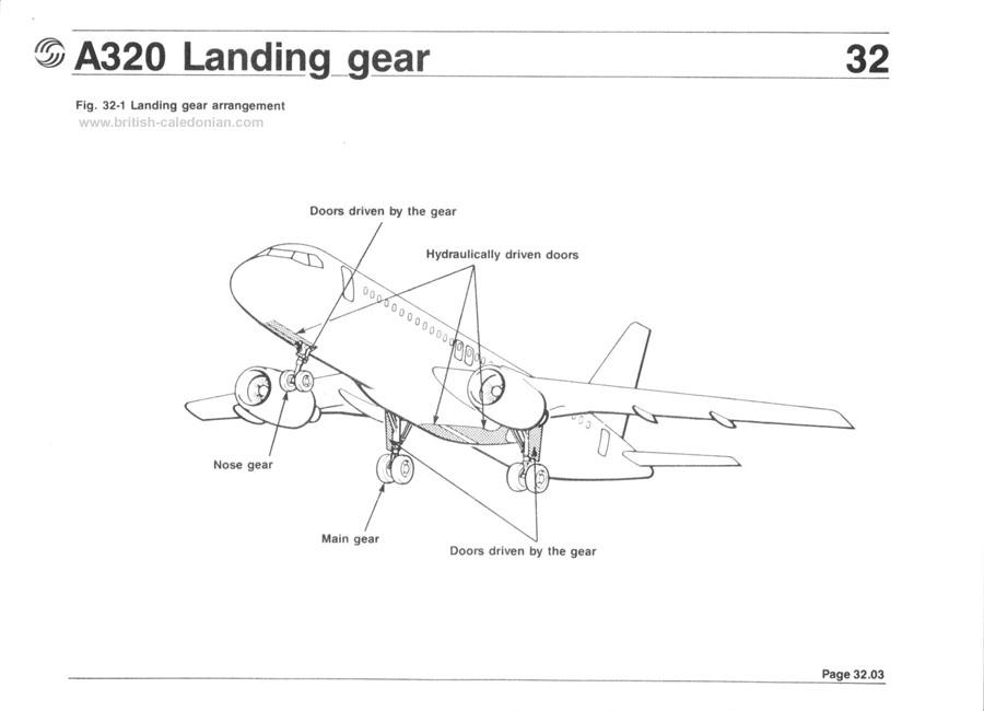 bcal a320 manuals rh british caledonian com Main Landing Gear Airbus A320 Jet